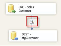 Utilisation d'un dataviewer