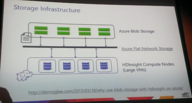 4-Storage-infrastructure