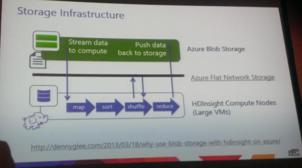 5-Storage-infrastructure_2