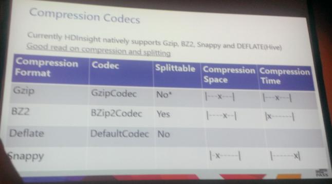 6-Compression-codecs
