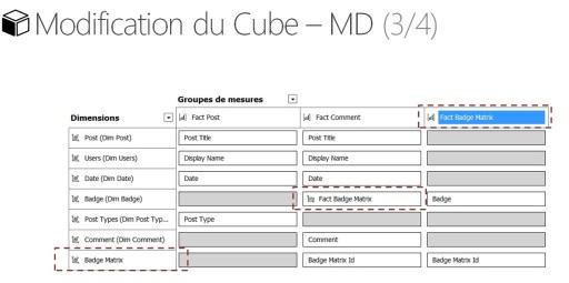 modif cube