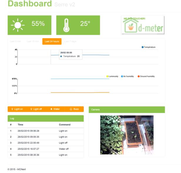 d-meter, le dashboard sur le site web