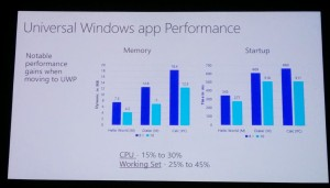 Build2015_XAML Performance : Techniques for maximizing universal Windows App Experiences built with XAML
