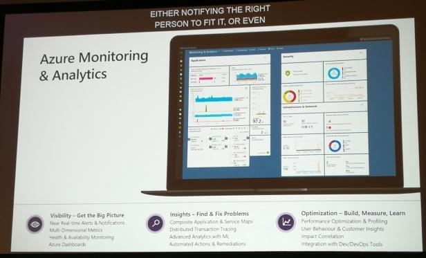 azure-monitoring